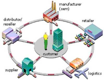 supply_chain_diagram[1]