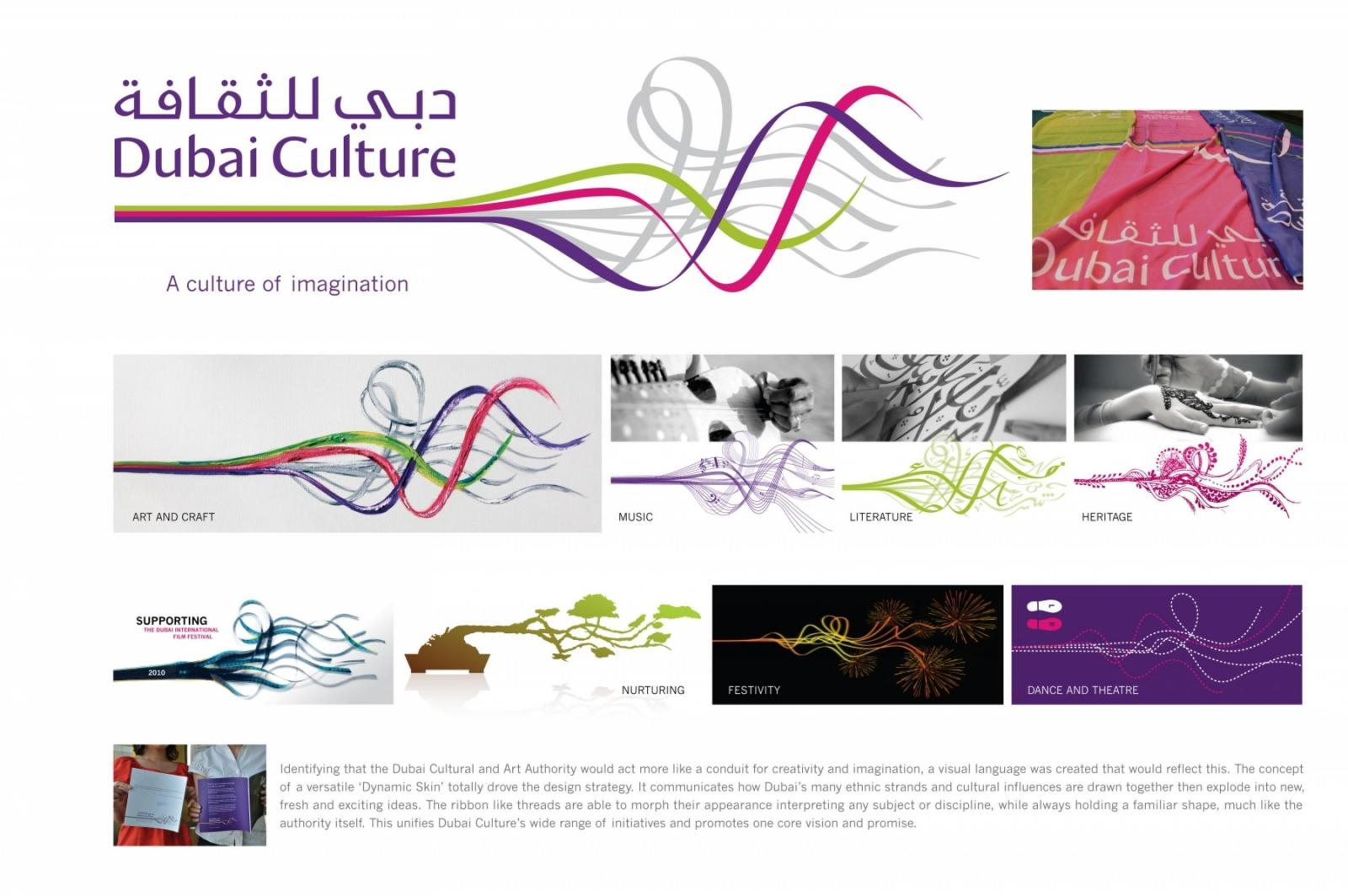dubai-culture-and-art-authority-dubai-culture-1600-98227