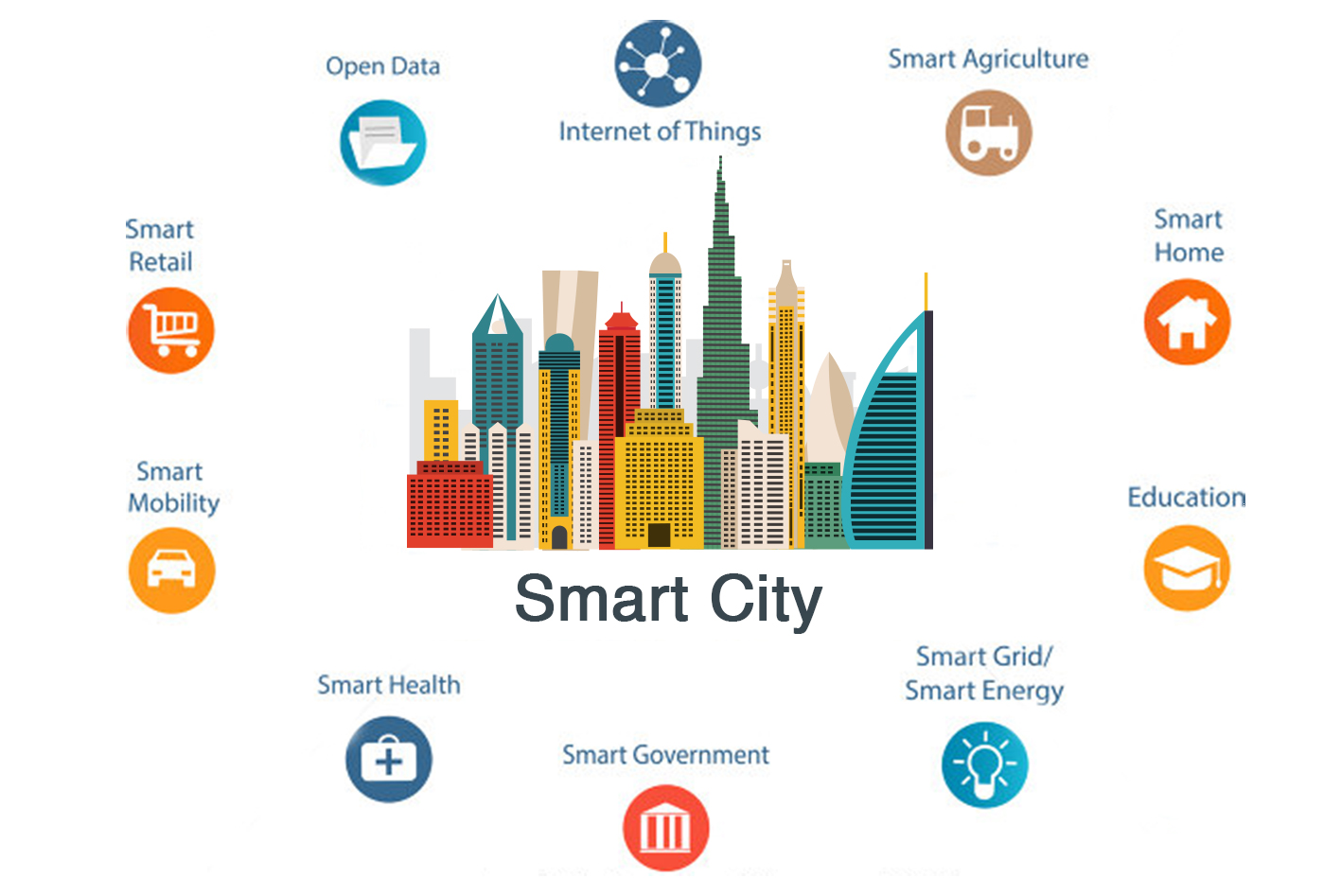 smart cities Abi research's smart cities coverage examines the applications, services, and opportunities in the smart city arena including street lighting, trash collection.