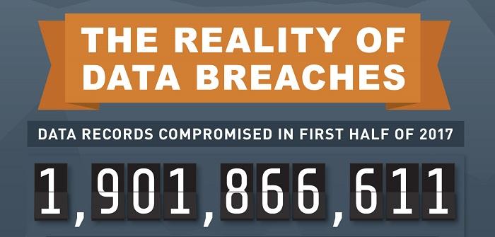 Gemalto Breach Level Index H1 2017 Infographic – Copy