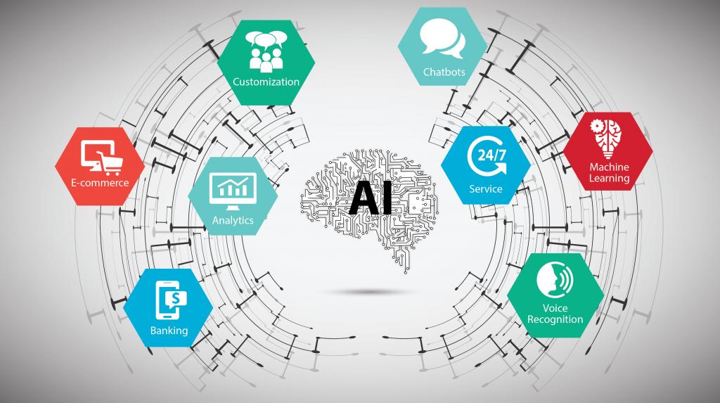 AI Customer Engagement