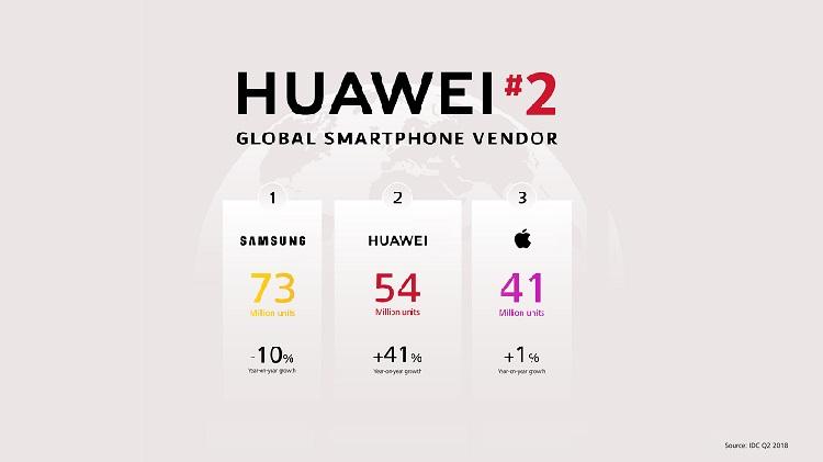 Huawei 2_1