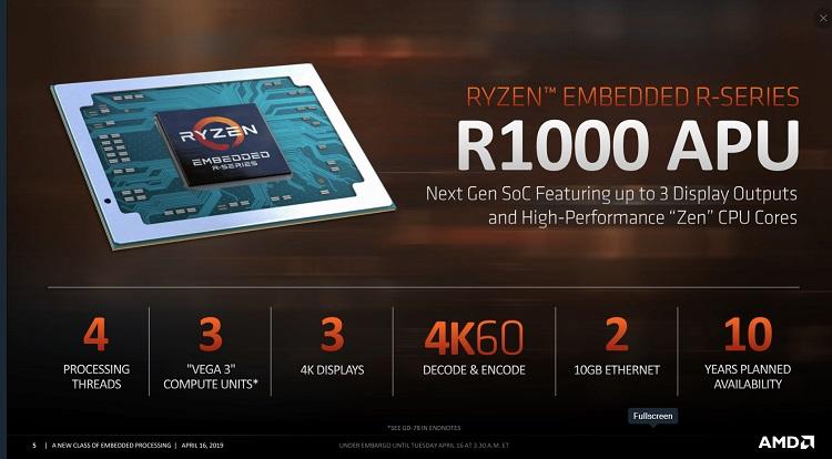 AMD Ryzen R1000